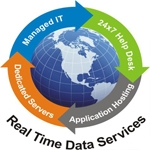 Application Hosting Services